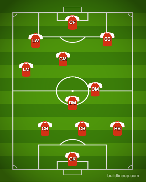 This image has an empty alt attribute; its file name is lineup-4-1.png